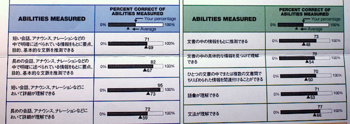 TOEIC173-AB-ME.png